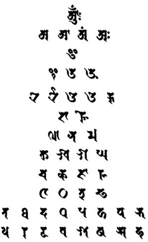 Alphabet Stupa